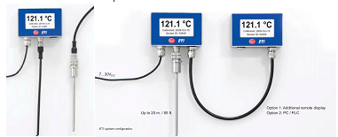 ellab temperature indicator