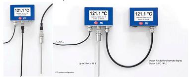 ellab temperature indicator