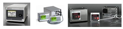 on line gas analyzer o2/co2